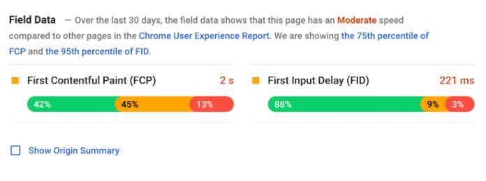 dati reali Google PageSpeed Insights